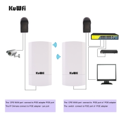 KuWFi 2-Pack 300Mbps Wireless Outdoor CPE Kit Point-to-Point wireless Bridge